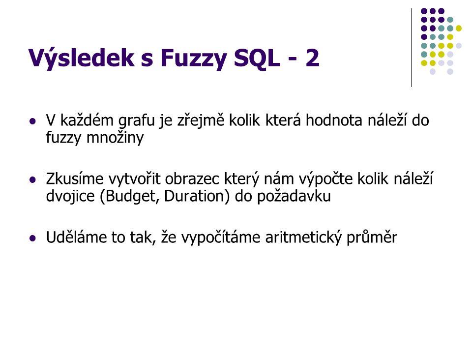 Výsledek s Fuzzy SQL - 2 V každém grafu je zřejmě kolik která hodnota náleží do fuzzy množiny.