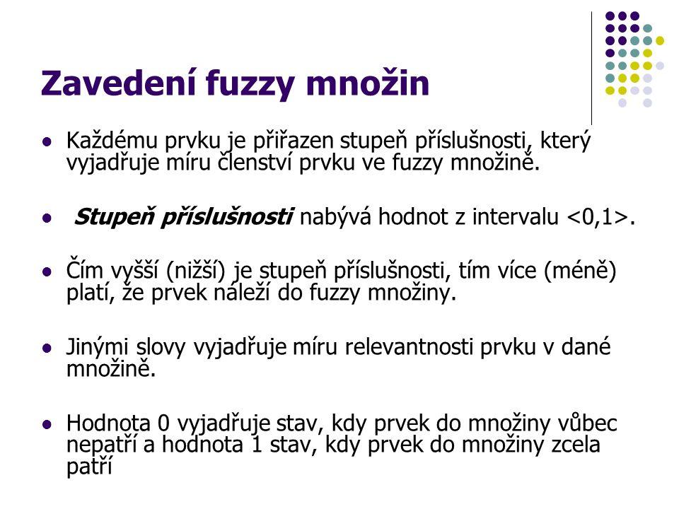Zavedení fuzzy množin Každému prvku je přiřazen stupeň příslušnosti, který vyjadřuje míru členství prvku ve fuzzy množině.