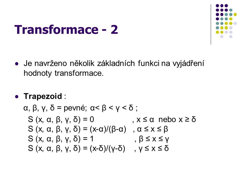 Transformace - 2 Je navrženo několik základních funkci na vyjádření hodnoty transformace. Trapezoid :