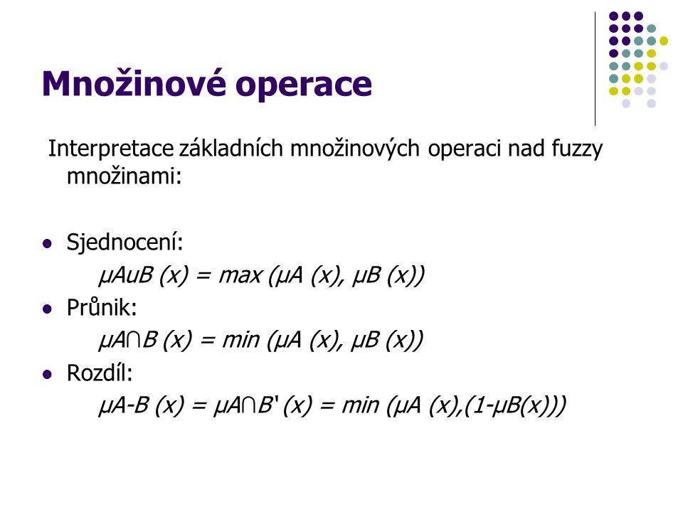 Množinové operace Interpretace základních množinových operaci nad fuzzy množinami: Sjednocení: µAuB (x) = max (µA (x), µB (x))