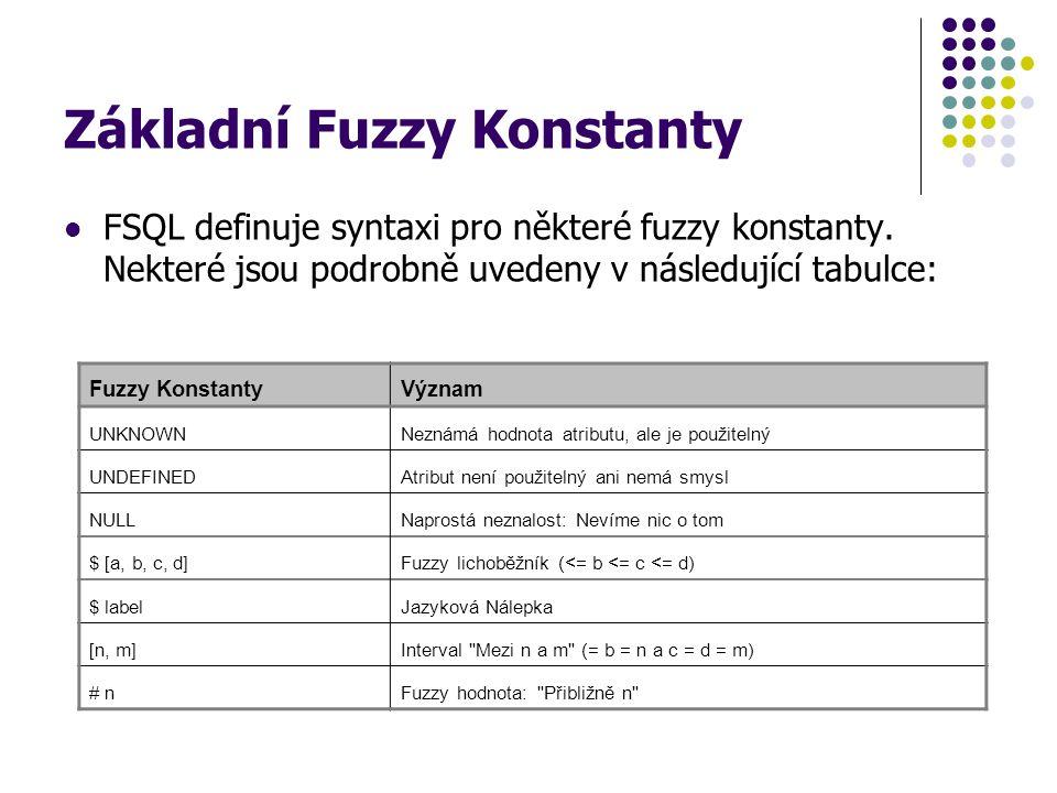 Základní Fuzzy Konstanty
