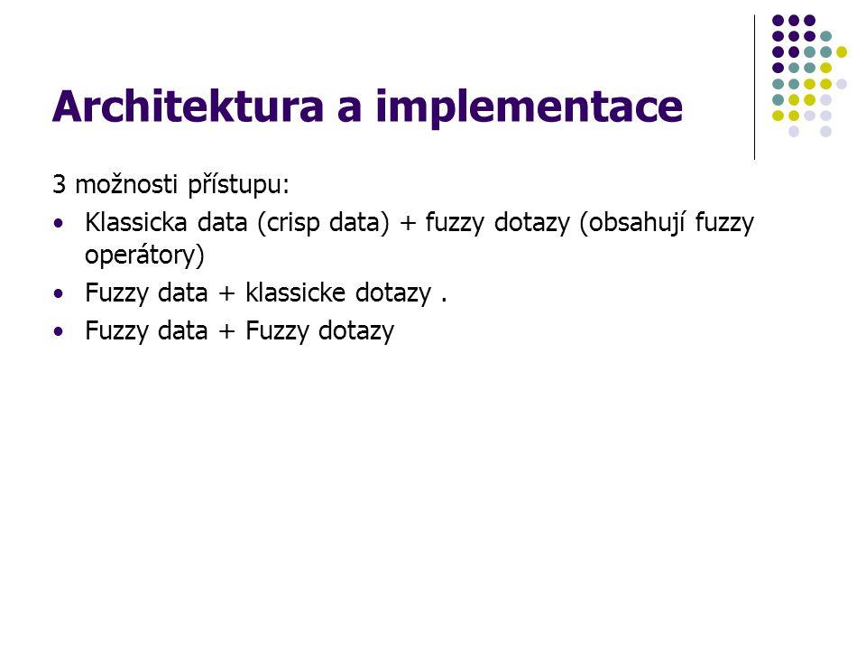 Architektura a implementace