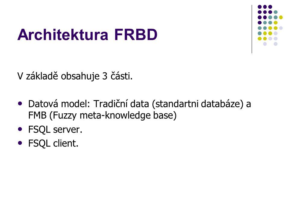 Architektura FRBD V základě obsahuje 3 části.