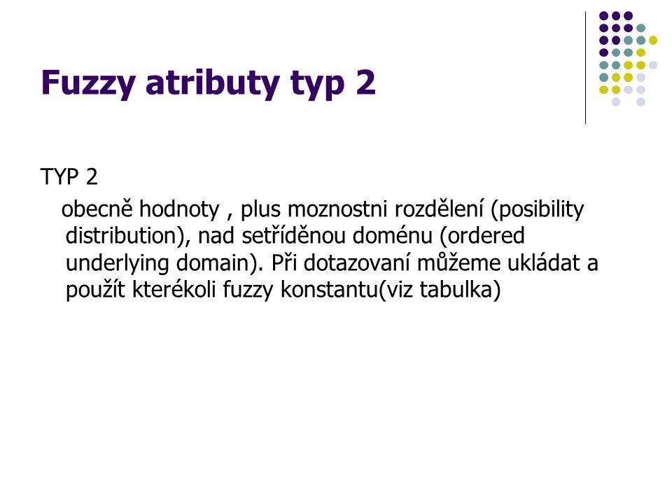 Fuzzy atributy typ 2 TYP 2.