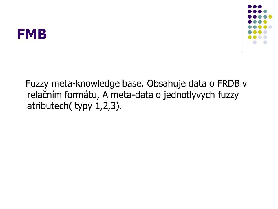 FMB Fuzzy meta-knowledge base.