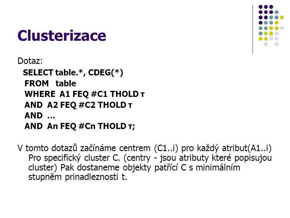 Clusterizace Dotaz: SELECT table.*, CDEG(*)