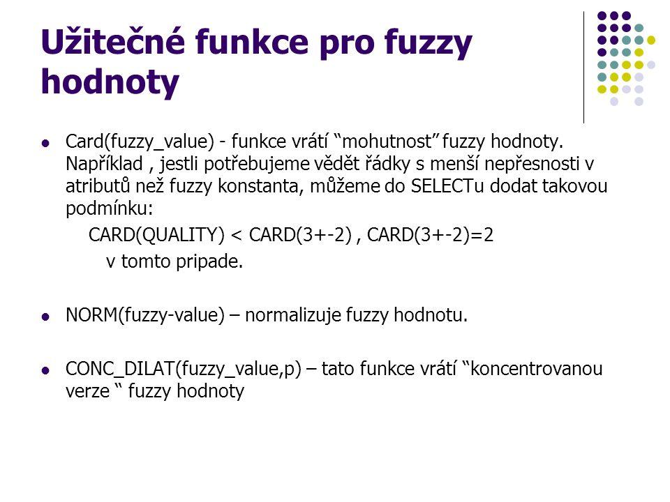 Užitečné funkce pro fuzzy hodnoty