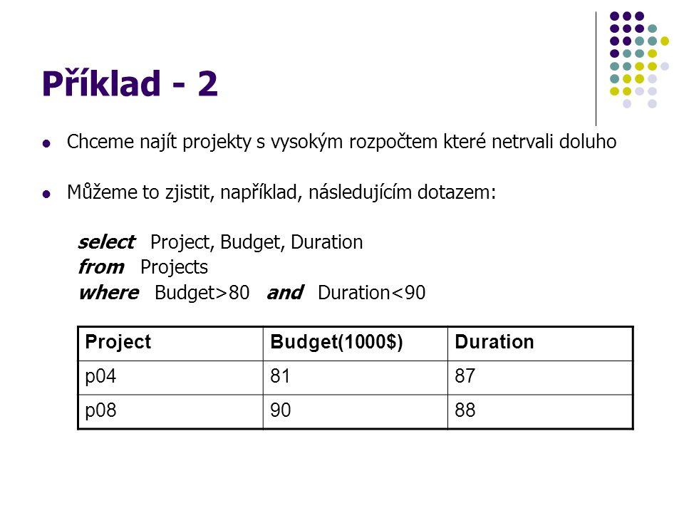 Příklad - 2 Chceme najít projekty s vysokým rozpočtem které netrvali doluho. Můžeme to zjistit, například, následujícím dotazem: