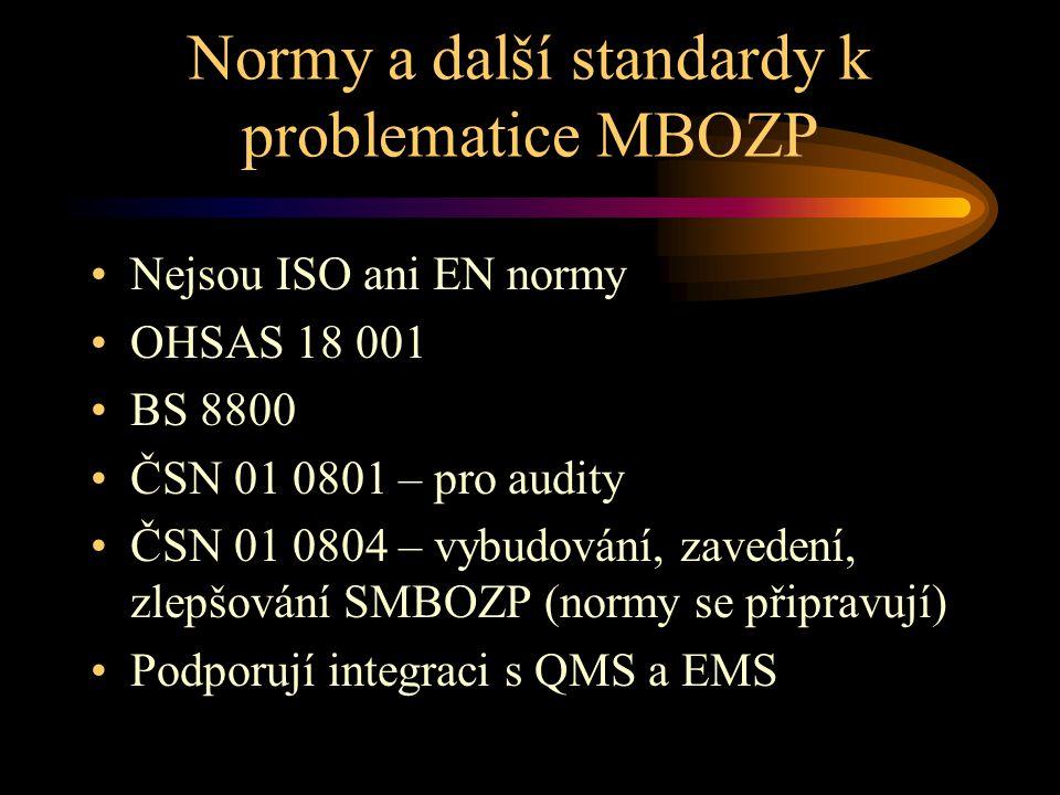 Normy a další standardy k problematice MBOZP
