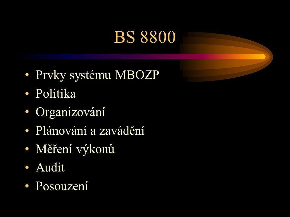 BS 8800 Prvky systému MBOZP Politika Organizování Plánování a zavádění