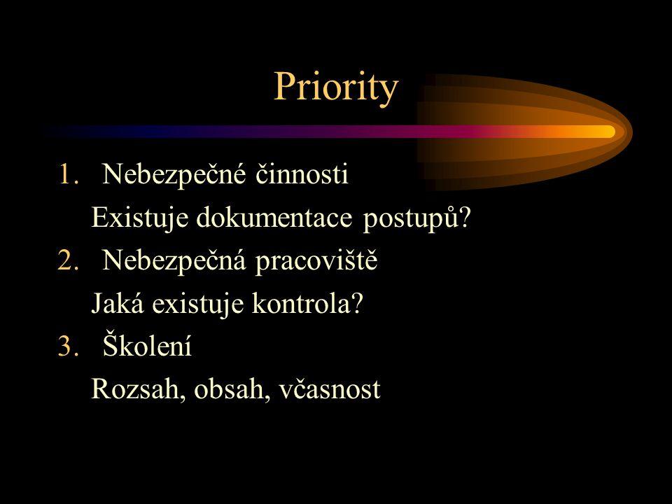 Priority Nebezpečné činnosti Existuje dokumentace postupů