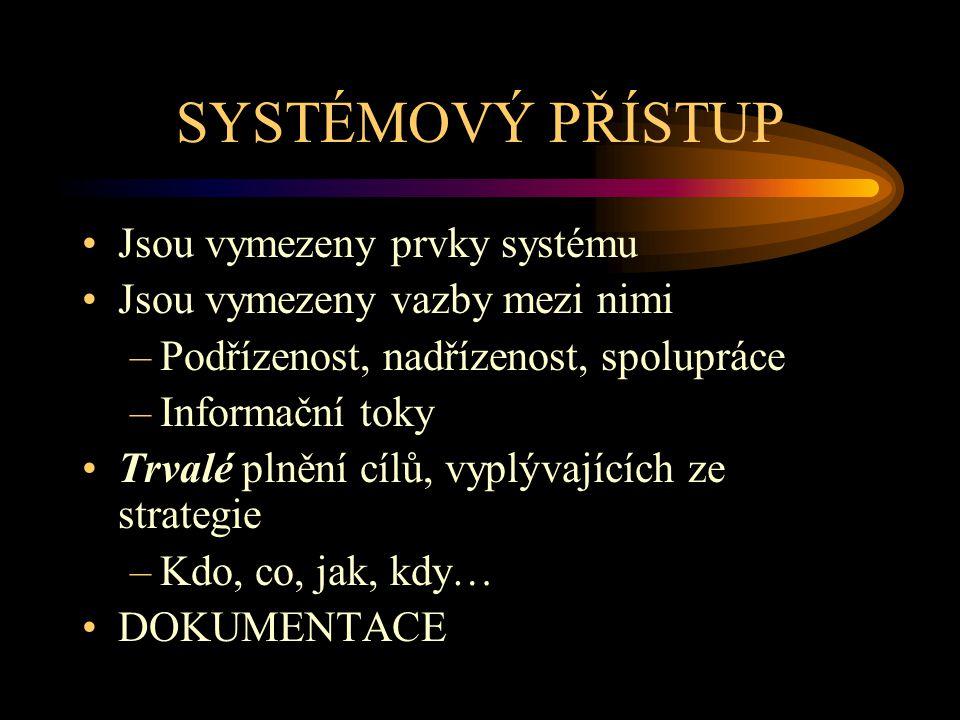 SYSTÉMOVÝ PŘÍSTUP Jsou vymezeny prvky systému