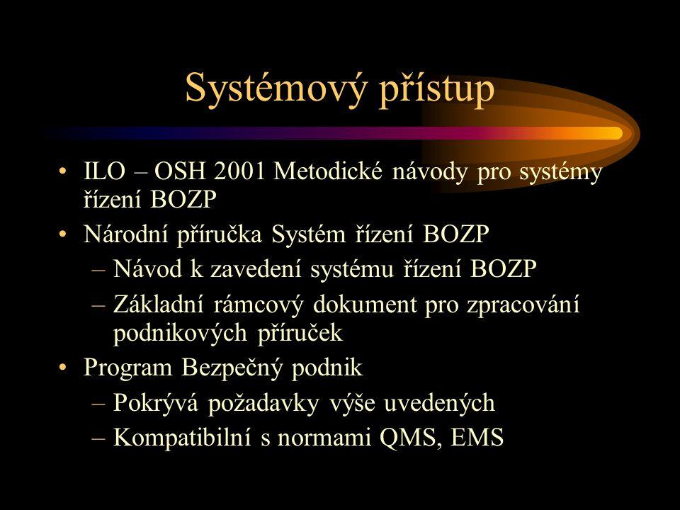 Systémový přístup ILO – OSH 2001 Metodické návody pro systémy řízení BOZP. Národní příručka Systém řízení BOZP.