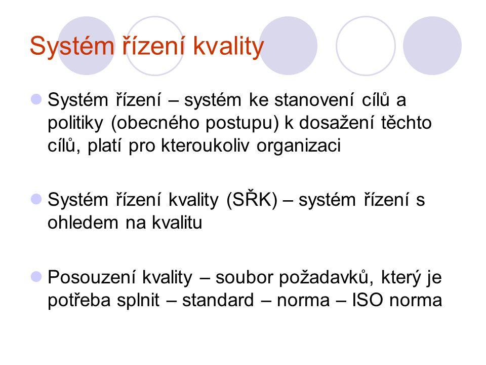 Systém řízení kvality Systém řízení – systém ke stanovení cílů a politiky (obecného postupu) k dosažení těchto cílů, platí pro kteroukoliv organizaci.