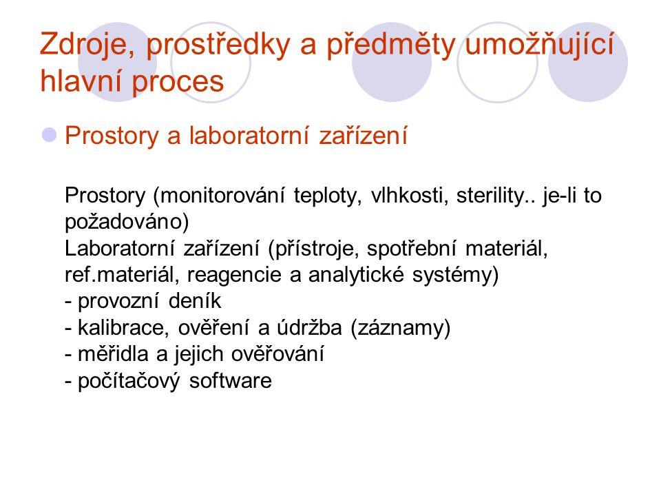 Zdroje, prostředky a předměty umožňující hlavní proces