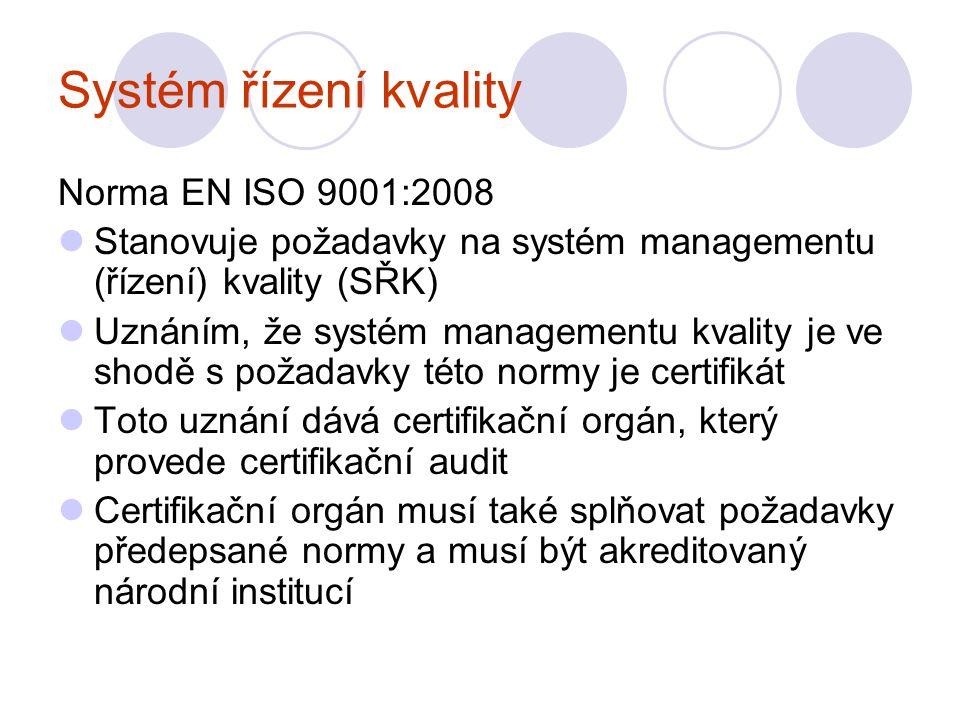 Systém řízení kvality Norma EN ISO 9001:2008