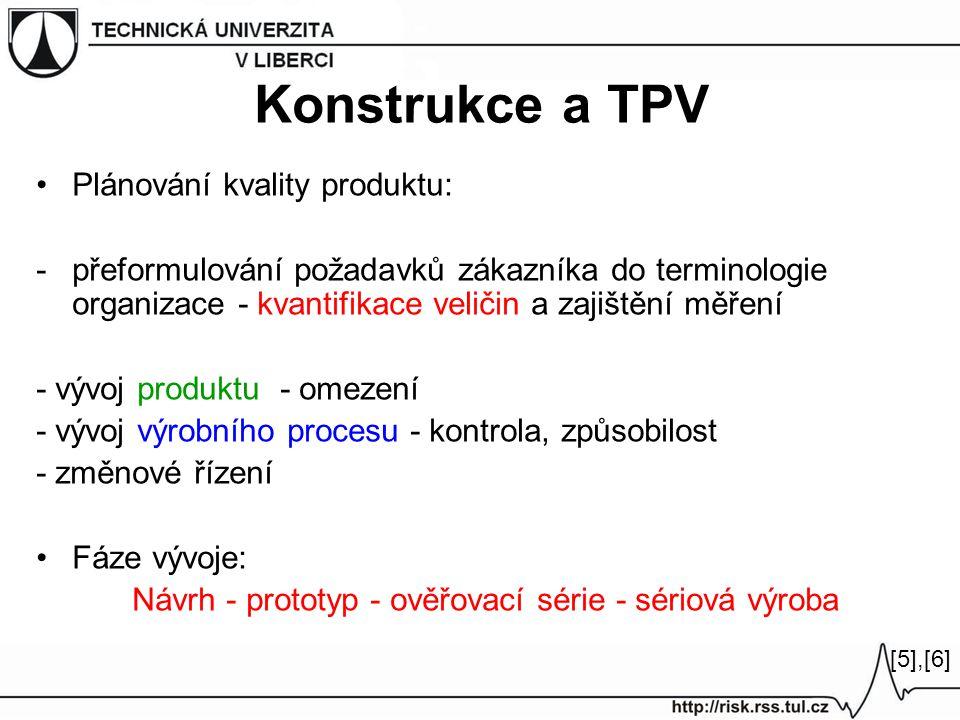Konstrukce a TPV Plánování kvality produktu: