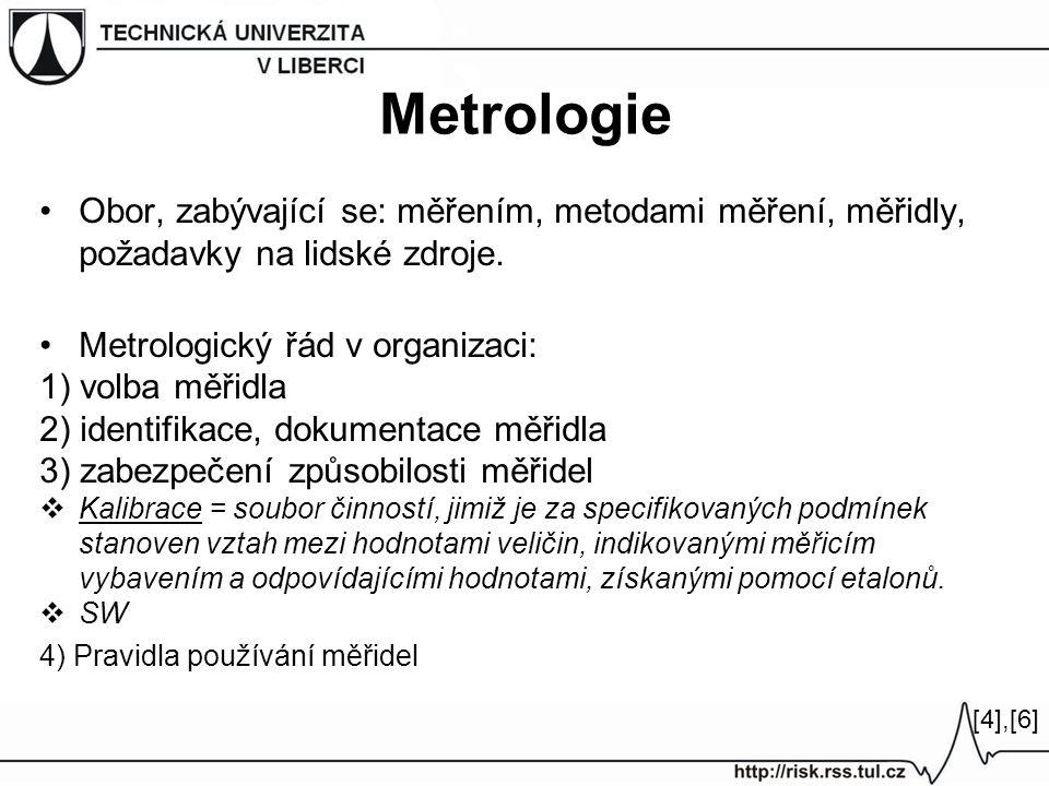 Metrologie Obor, zabývající se: měřením, metodami měření, měřidly, požadavky na lidské zdroje. Metrologický řád v organizaci: