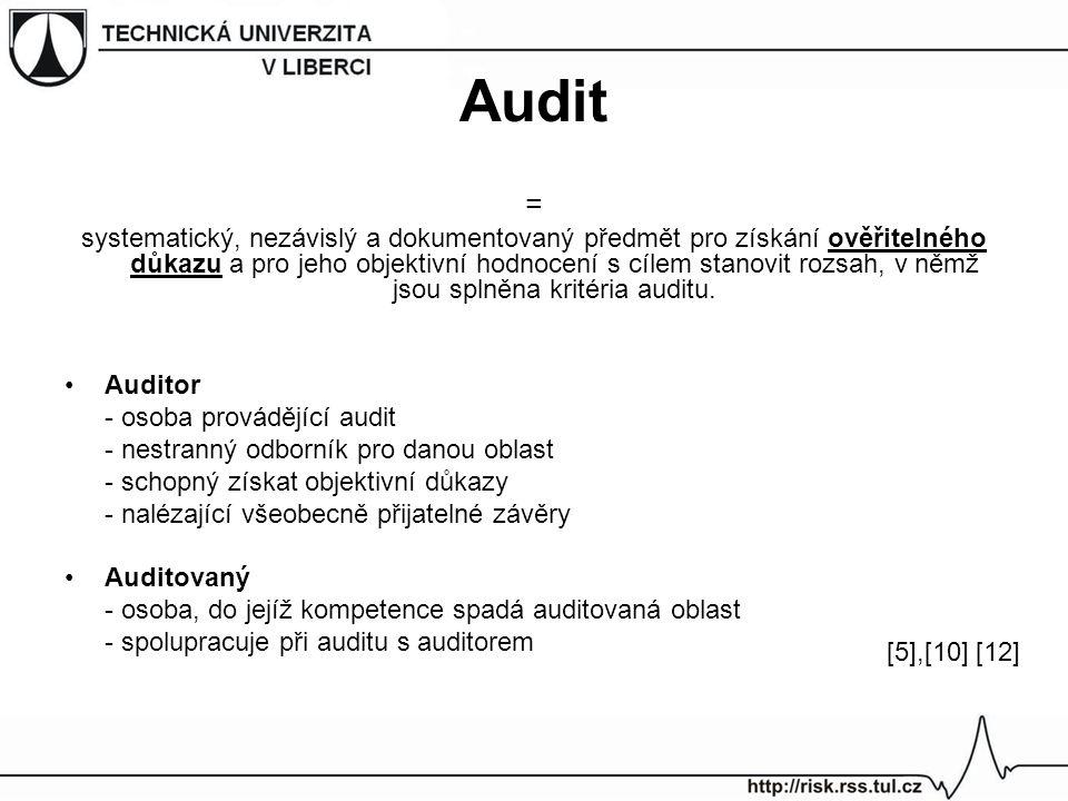 Audit =