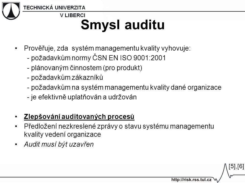 Smysl auditu Prověřuje, zda systém managementu kvality vyhovuje: