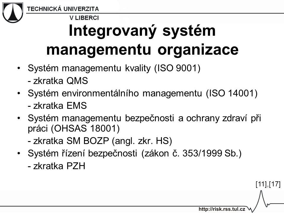 Integrovaný systém managementu organizace