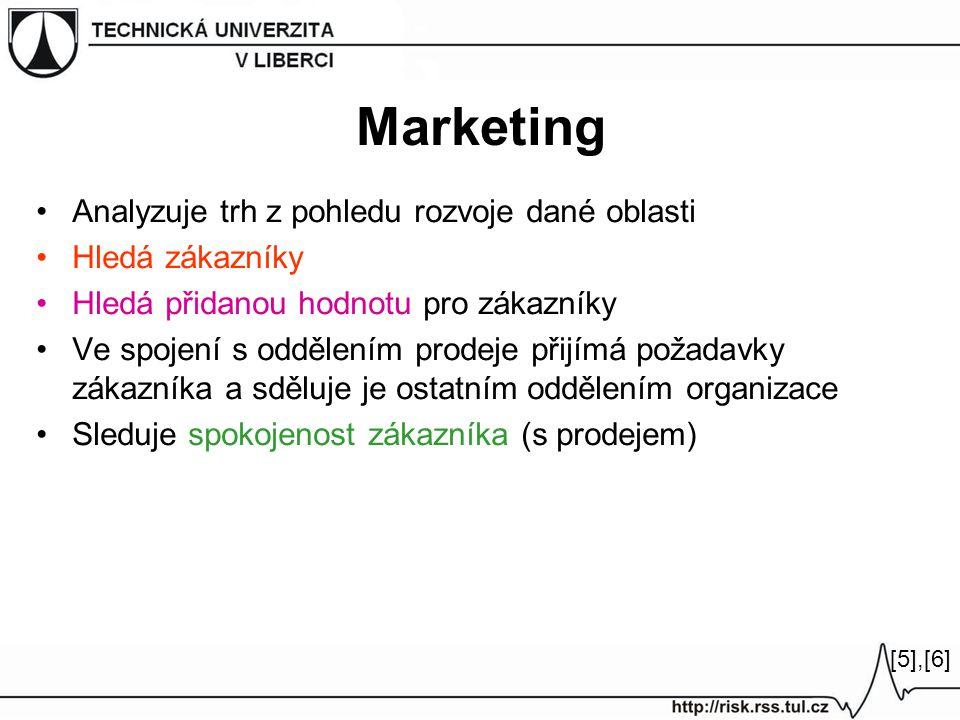Marketing Analyzuje trh z pohledu rozvoje dané oblasti Hledá zákazníky