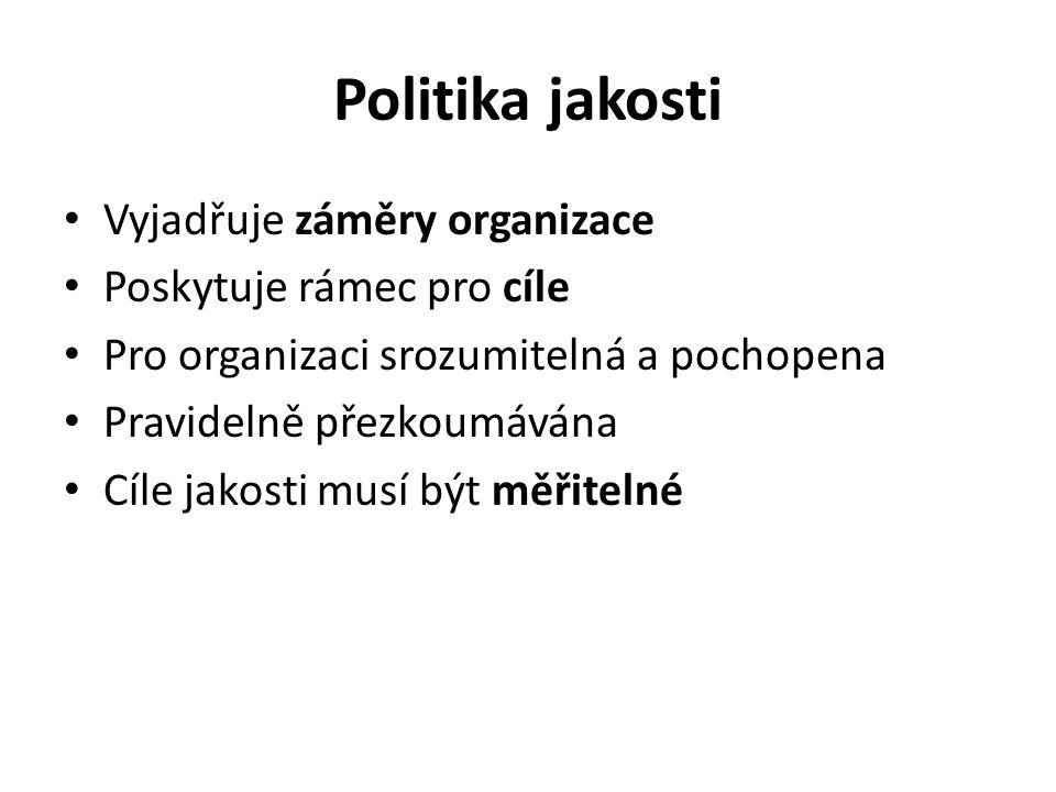 Politika jakosti Vyjadřuje záměry organizace Poskytuje rámec pro cíle
