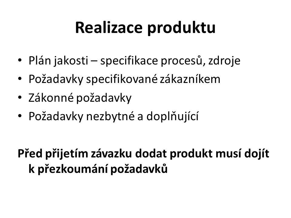 Realizace produktu Plán jakosti – specifikace procesů, zdroje