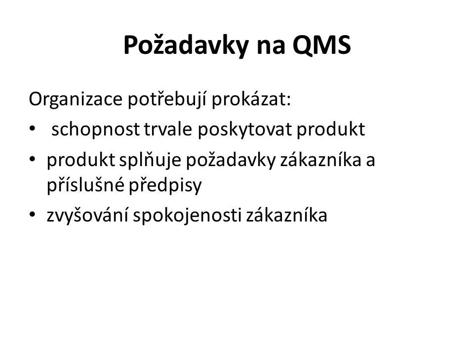 Požadavky na QMS Organizace potřebují prokázat: