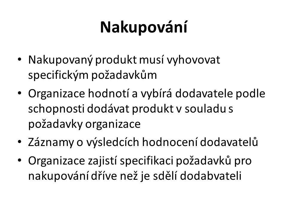 Nakupování Nakupovaný produkt musí vyhovovat specifickým požadavkům