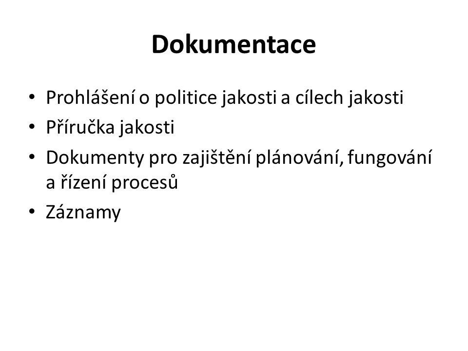 Dokumentace Prohlášení o politice jakosti a cílech jakosti