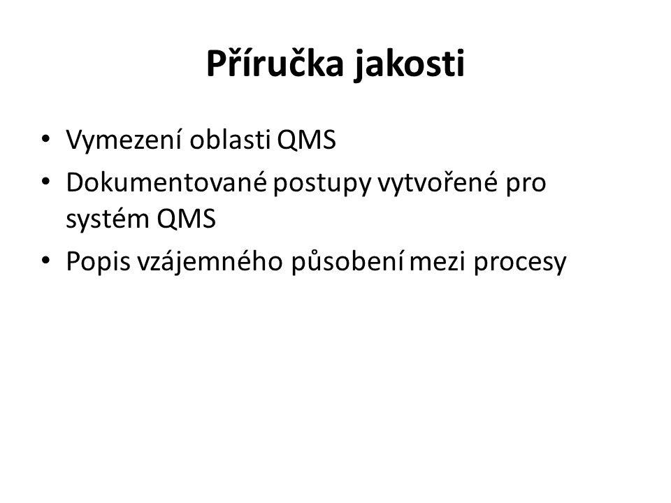 Příručka jakosti Vymezení oblasti QMS
