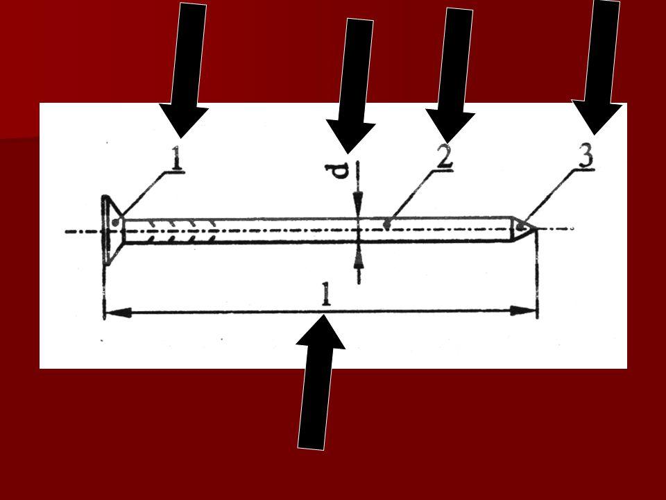 1 – hlava; 2 – dřík; 3 – špička; l – délka hřebíku; d - průměr