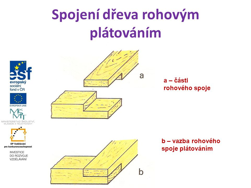 Spojení dřeva rohovým plátováním