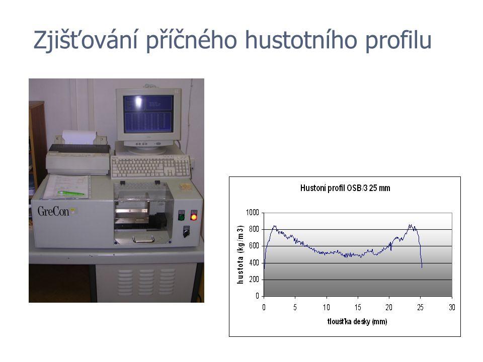 Zjišťování příčného hustotního profilu