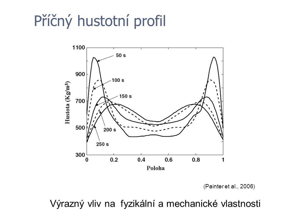 Příčný hustotní profil