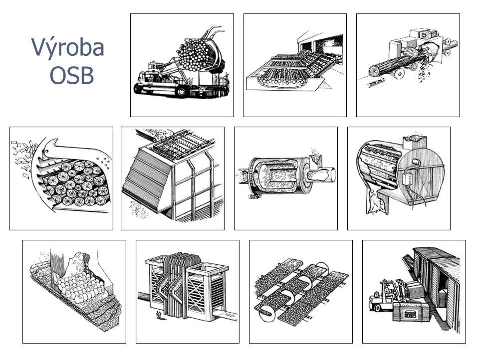Výroba OSB