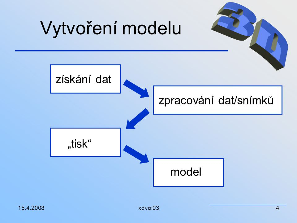 """Vytvoření modelu 3D získání dat zpracování dat/snímků """"tisk model"""