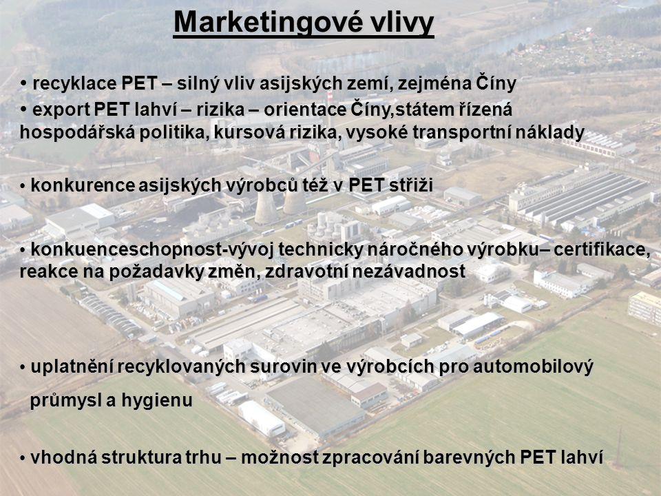 Marketingové vlivy recyklace PET – silný vliv asijských zemí, zejména Číny.