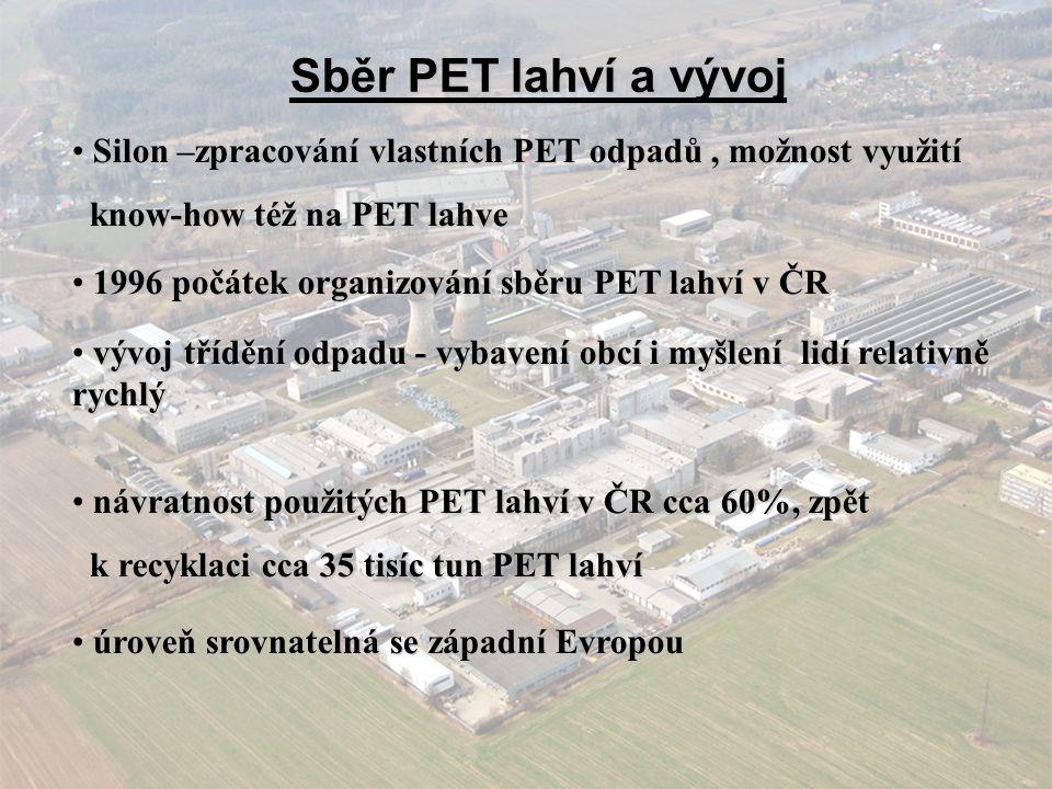 Sběr PET lahví a vývoj Silon –zpracování vlastních PET odpadů , možnost využití. know-how též na PET lahve.