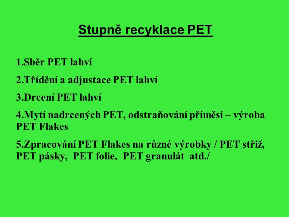 Stupně recyklace PET Sběr PET lahví Třídění a adjustace PET lahví