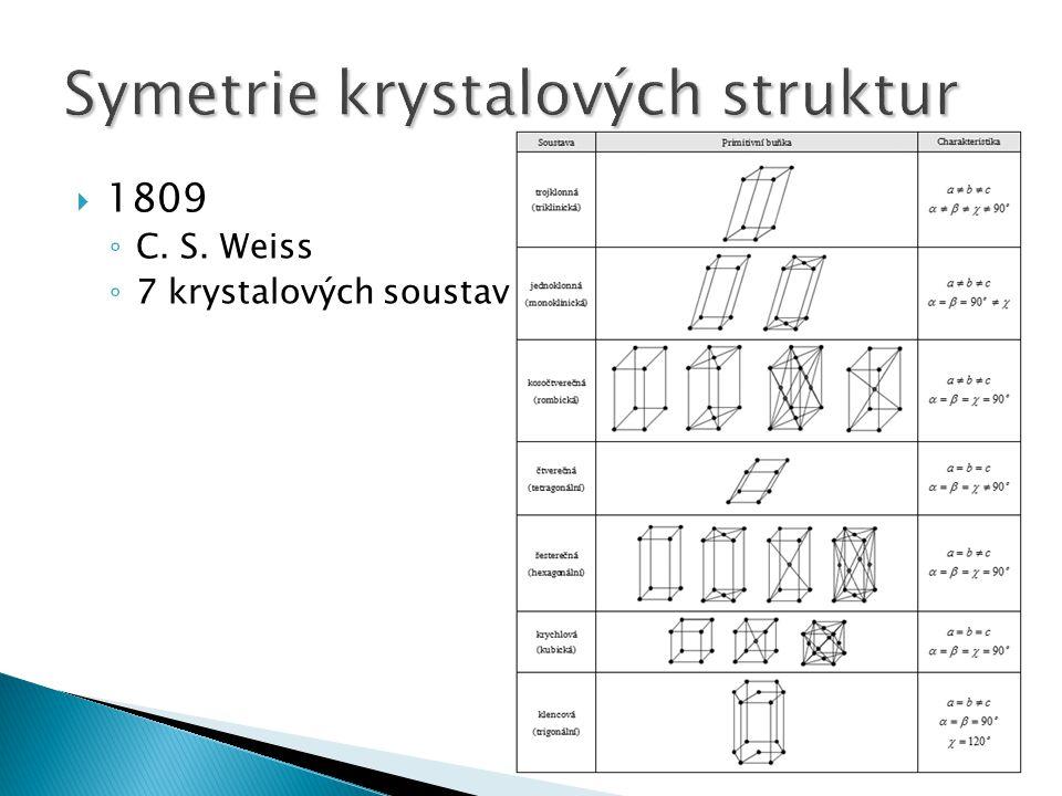 Symetrie krystalových struktur