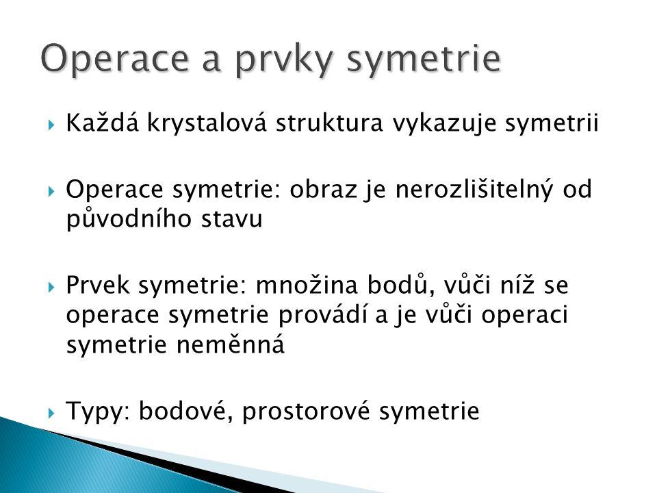 Operace a prvky symetrie