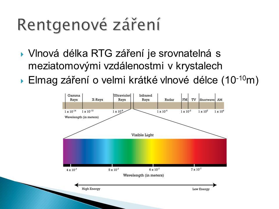 Rentgenové záření Vlnová délka RTG záření je srovnatelná s meziatomovými vzdálenostmi v krystalech.