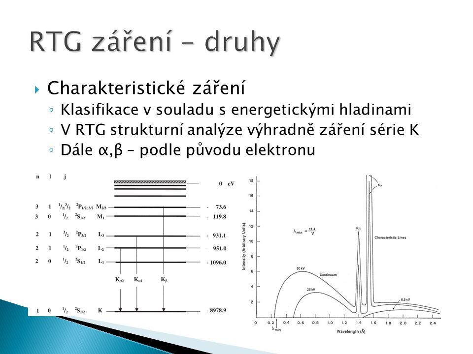 RTG záření - druhy Charakteristické záření