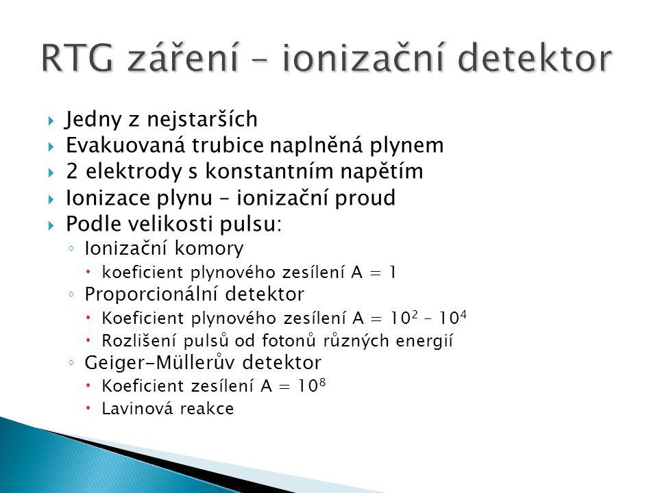 RTG záření – ionizační detektor