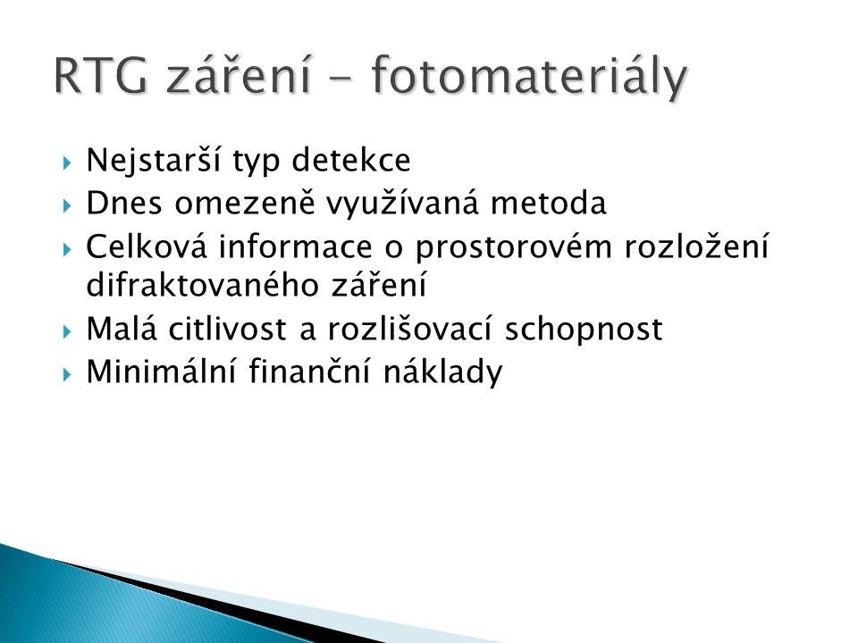 RTG záření - fotomateriály