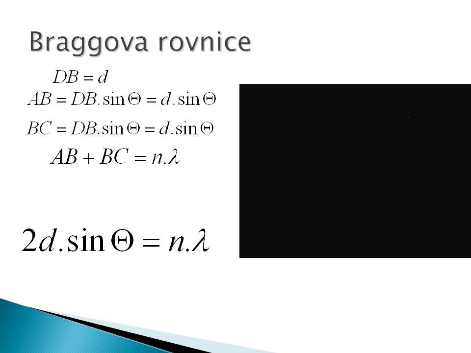 Braggova rovnice