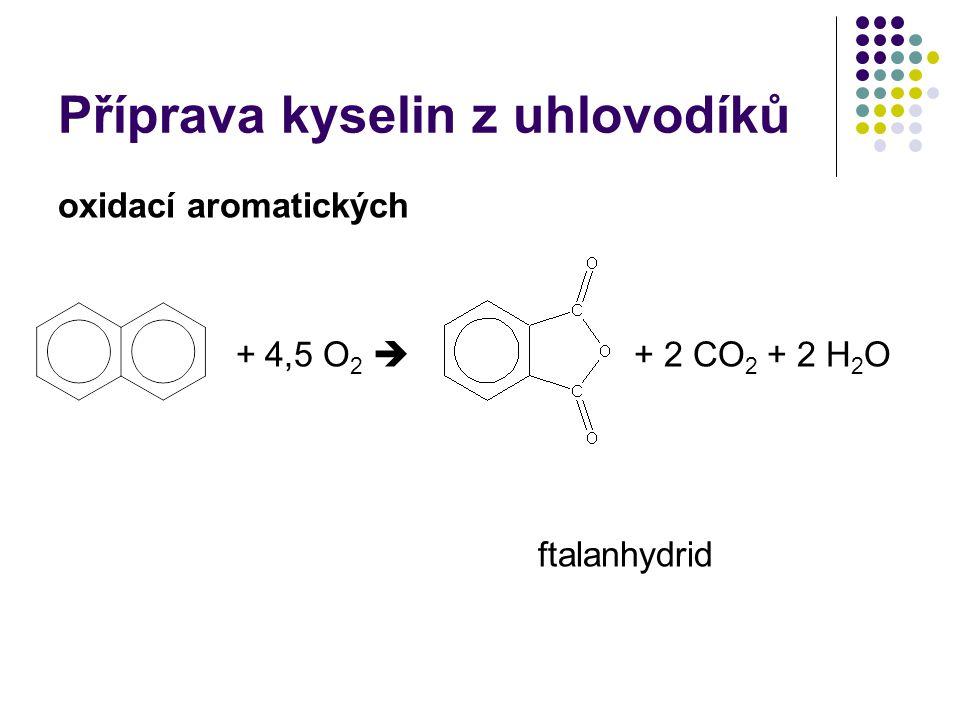 Příprava kyselin z uhlovodíků