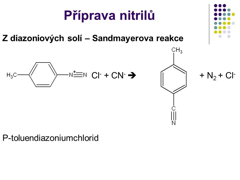 Příprava nitrilů Z diazoniových solí – Sandmayerova reakce